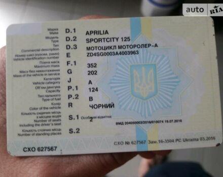 Черный Априлия Спорт Сити, объемом двигателя 0 л и пробегом 2 тыс. км за 2000 $, фото 1 на Automoto.ua