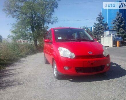 Красный Чендж Идеал, объемом двигателя 1.1 л и пробегом 39 тыс. км за 2500 $, фото 1 на Automoto.ua