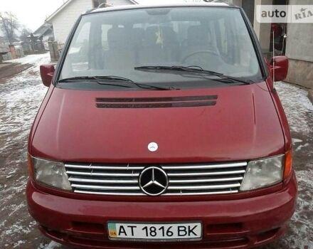 Красный Другое Другое, объемом двигателя 2.2 л и пробегом 4 тыс. км за 6300 $, фото 1 на Automoto.ua