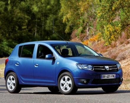 Как мы тестировали Dacia Sandero