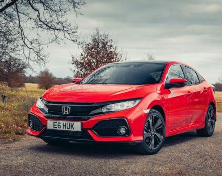 Як ми тестували Honda Civic 2017
