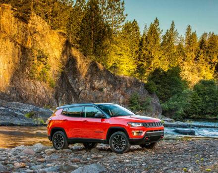 Как мы тестировали Jeep Compass 2017