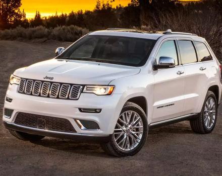Как мы тестировали Jeep Grand Cherokee 2017