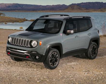 Як ми тестували Jeep Renegade 2018
