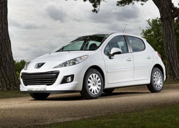 Як ми тестували Peugeot 207