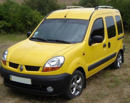 Как мы тестировали Renault Kangoo 2015