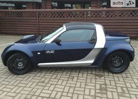 Синий Смарт Родстер, объемом двигателя 7 л и пробегом 100 тыс. км за 4700 $, фото 1