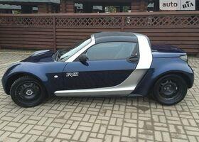 Синій Смарт Roadster, объемом двигателя 7 л и пробегом 100 тыс. км за 4700 $, фото 1