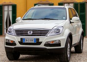 SsangYong Rexton W null