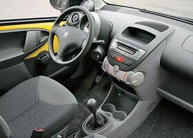 Peugeot 107 null