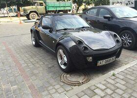 Чорний Смарт Roadster, объемом двигателя 0.7 л и пробегом 194 тыс. км за 7500 $, фото 1