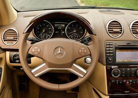 Mercedes-Benz ML 550 2015
