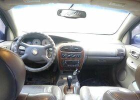 Chrysler Neon null