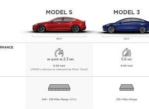 Tesla рассказала о характеристиках серийной Model 3
