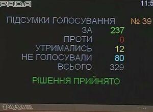 Верховна Рада зробила  подарунок всім автолюбителям України.